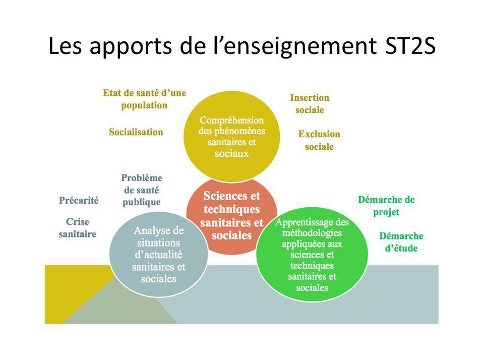 Les apports de l'enseignement ST2S