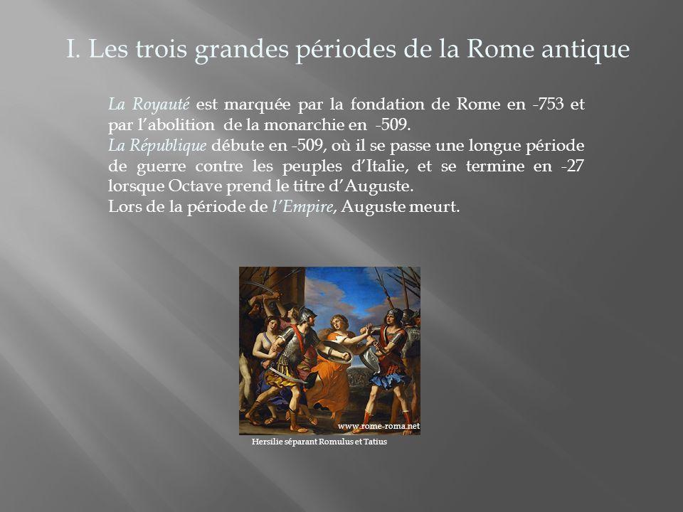 I. Les trois grandes périodes de la Rome antique