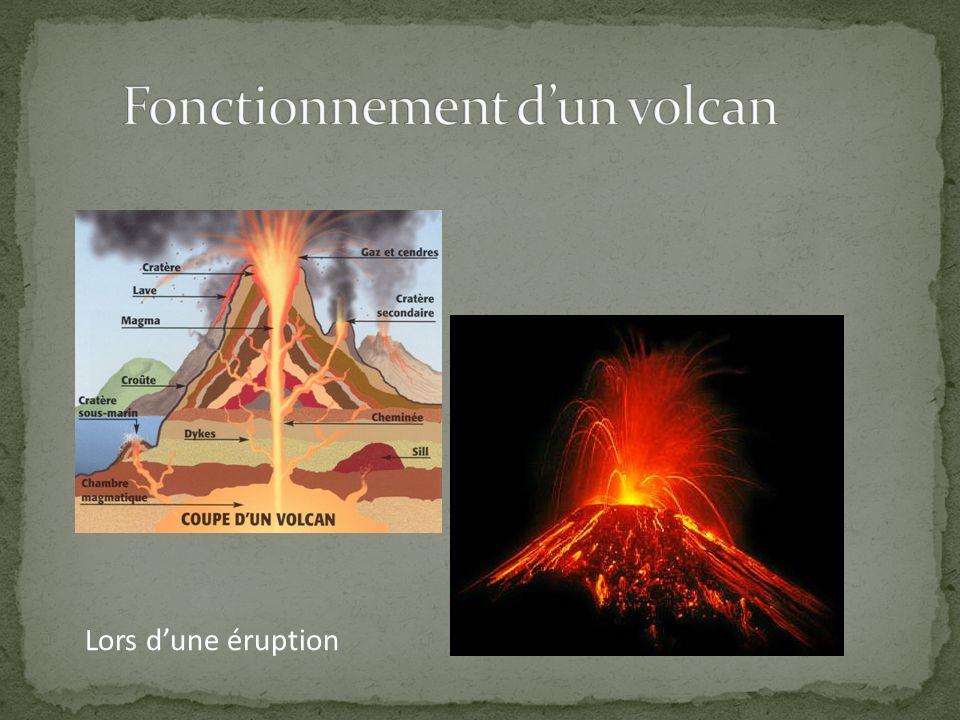 Fonctionnement d'un volcan