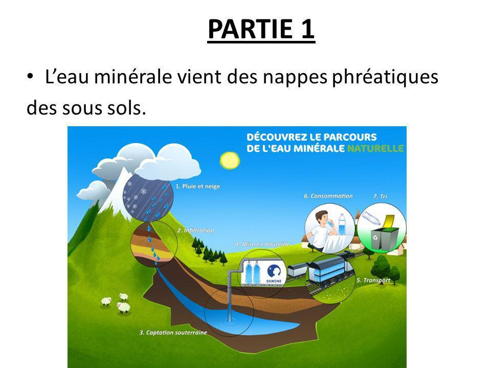 PARTIE 1 L'eau minérale vient des nappes phréatiques des sous sols.