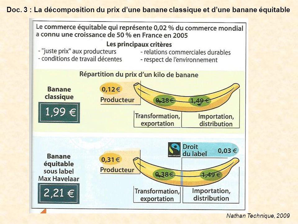 Doc. 3 : La décomposition du prix d'une banane classique et d'une banane équitable