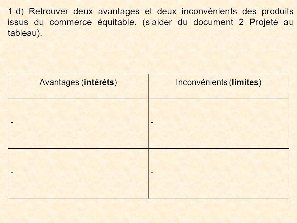 Inconvénients (limites)
