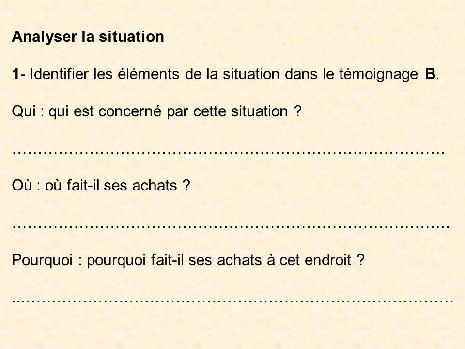 Analyser la situation 1- Identifier les éléments de la situation dans le témoignage B. Qui : qui est concerné par cette situation