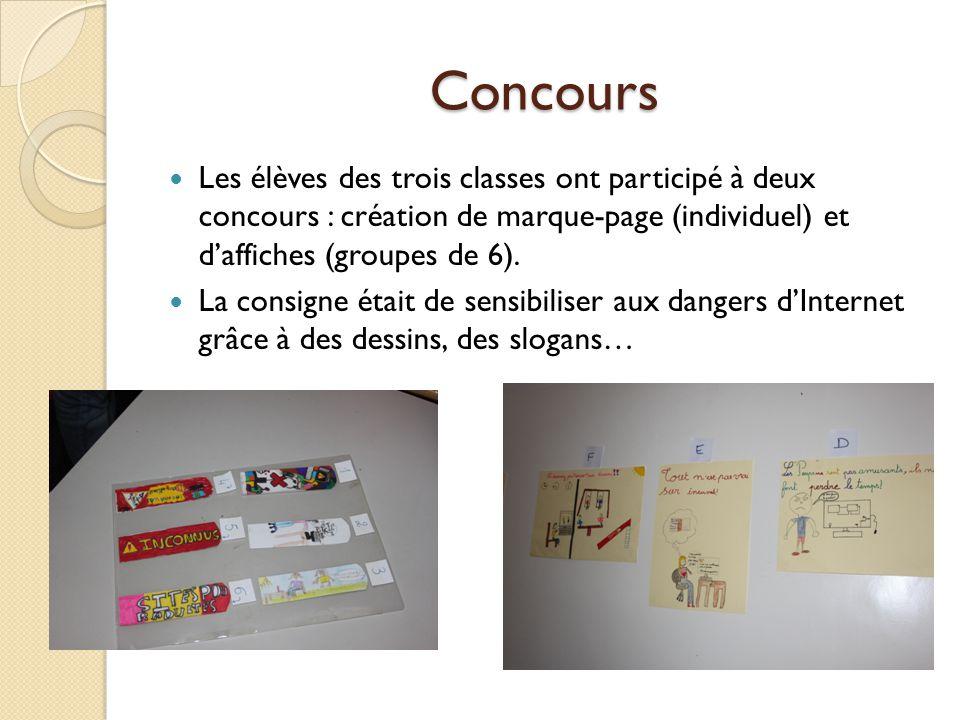 Concours Les élèves des trois classes ont participé à deux concours : création de marque-page (individuel) et d'affiches (groupes de 6).