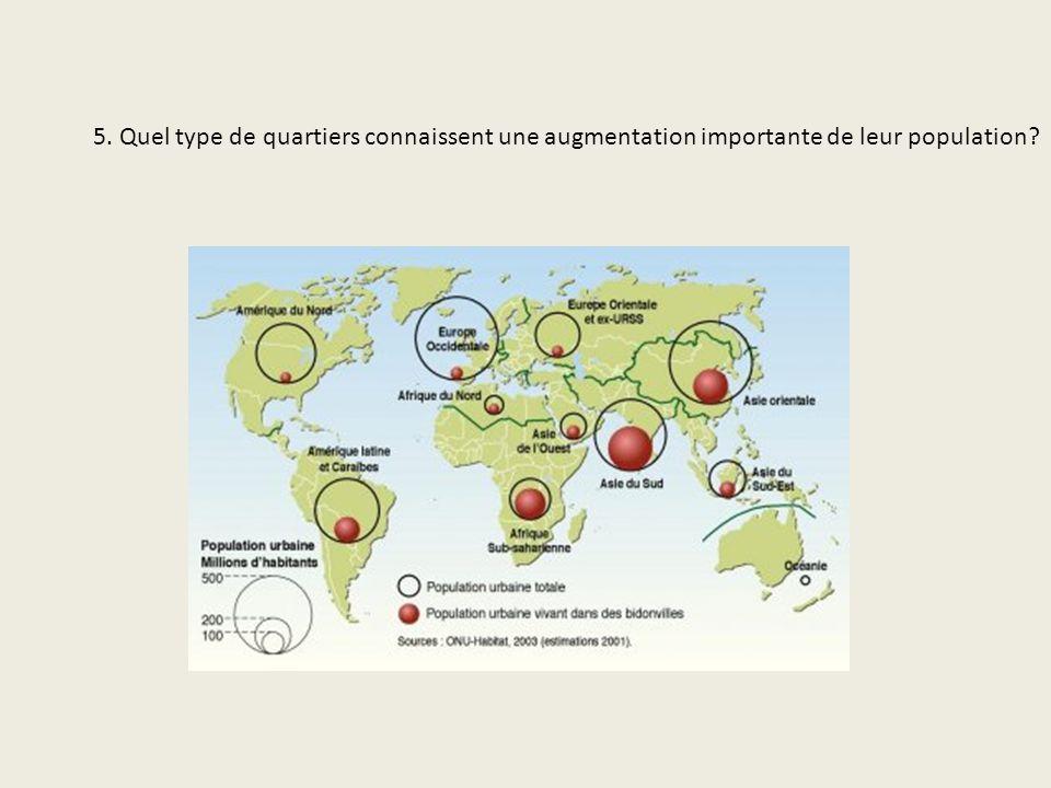 5. Quel type de quartiers connaissent une augmentation importante de leur population