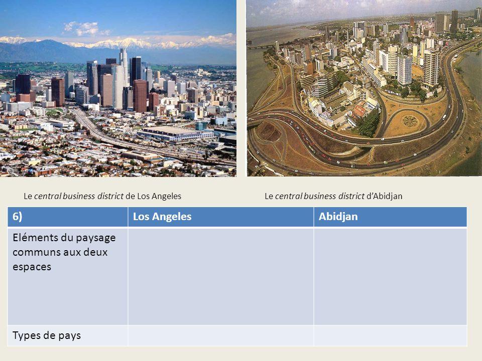 Eléments du paysage communs aux deux espaces