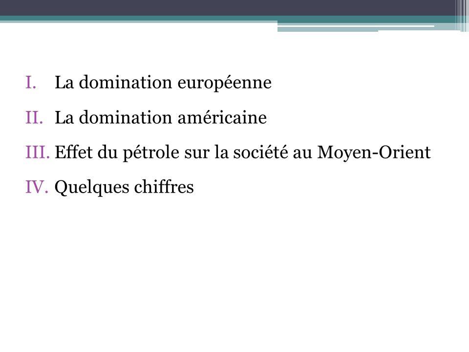 La domination européenne