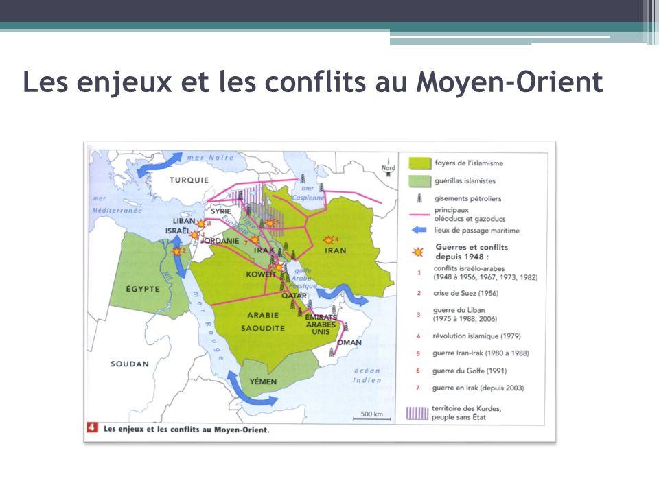Les enjeux et les conflits au Moyen-Orient