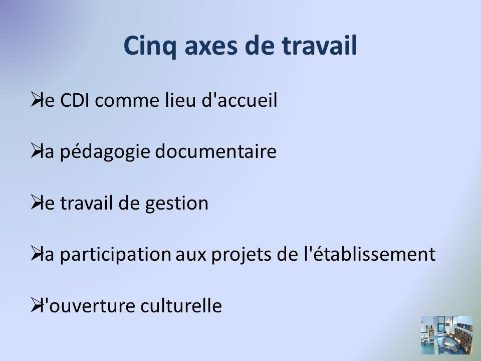 Cinq axes de travail le CDI comme lieu d accueil