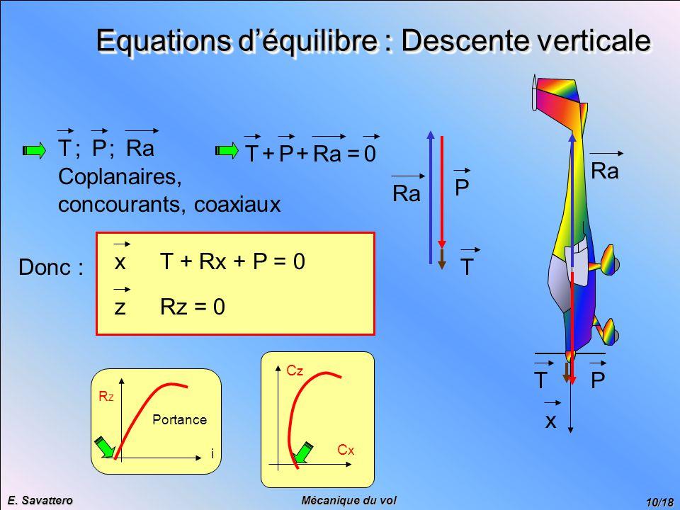 Equations d'équilibre : Descente verticale