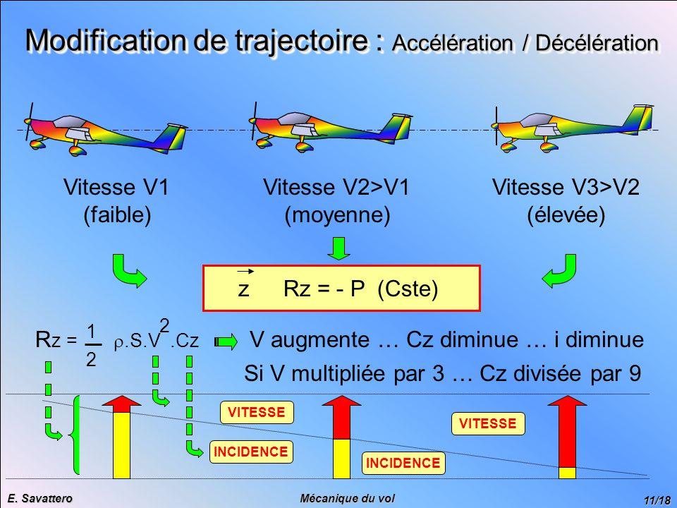 Modification de trajectoire : Accélération / Décélération