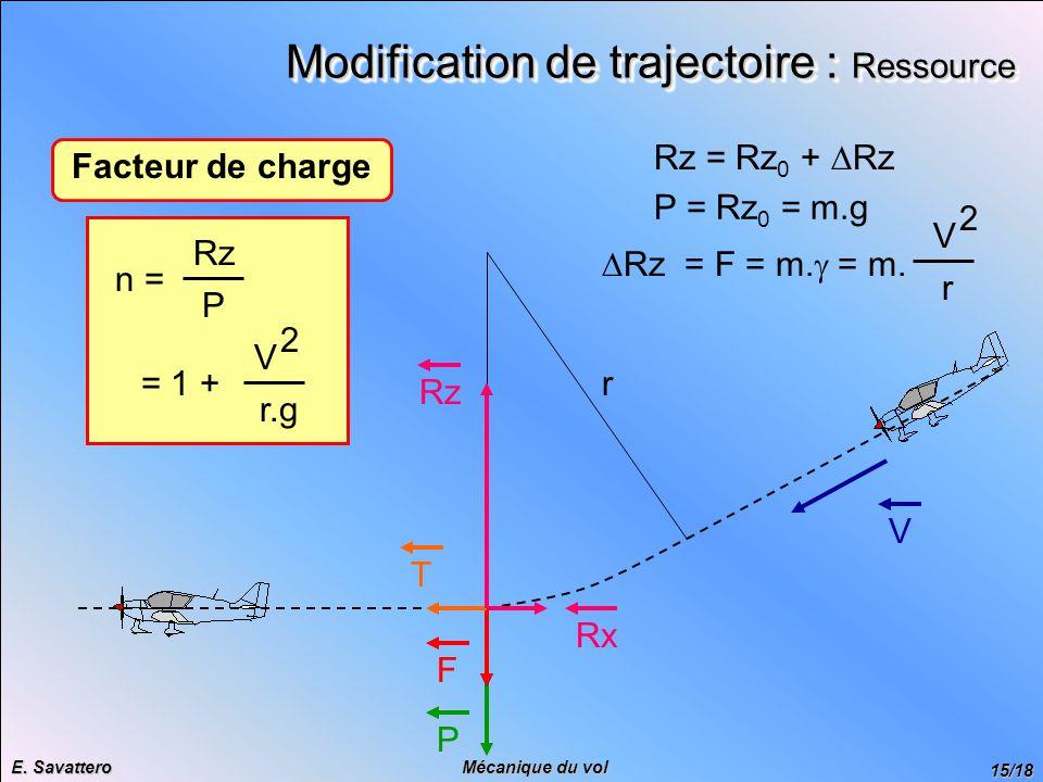 Modification de trajectoire : Ressource