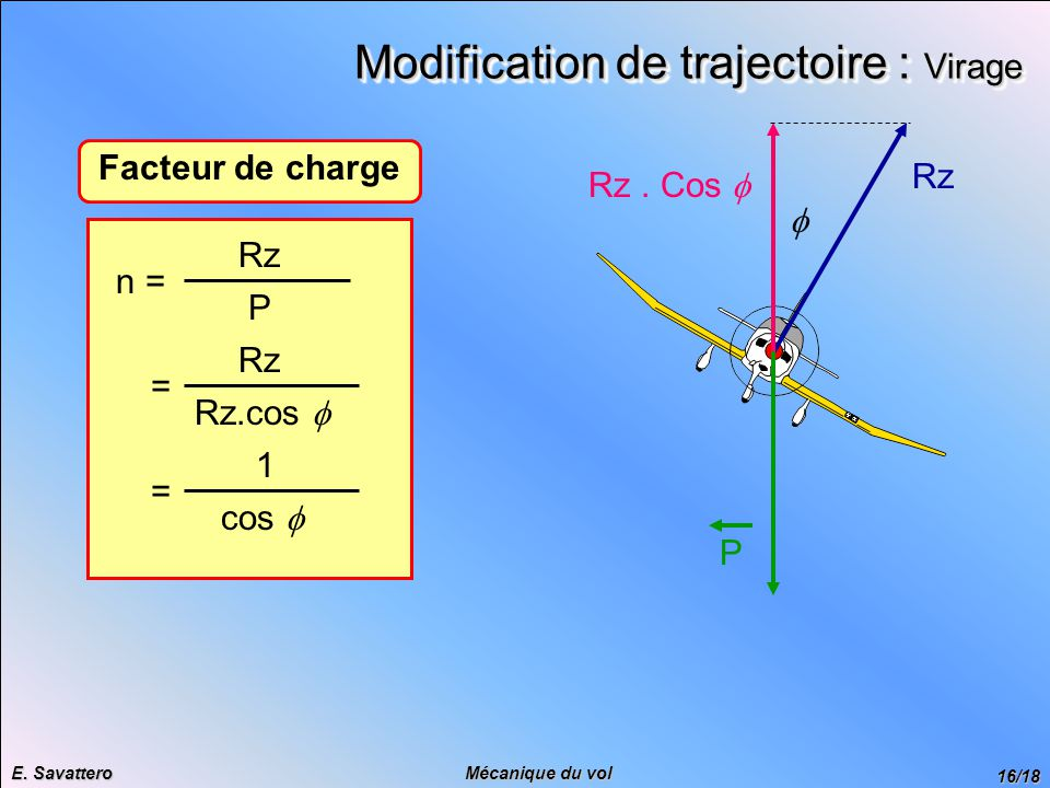 Modification de trajectoire : Virage