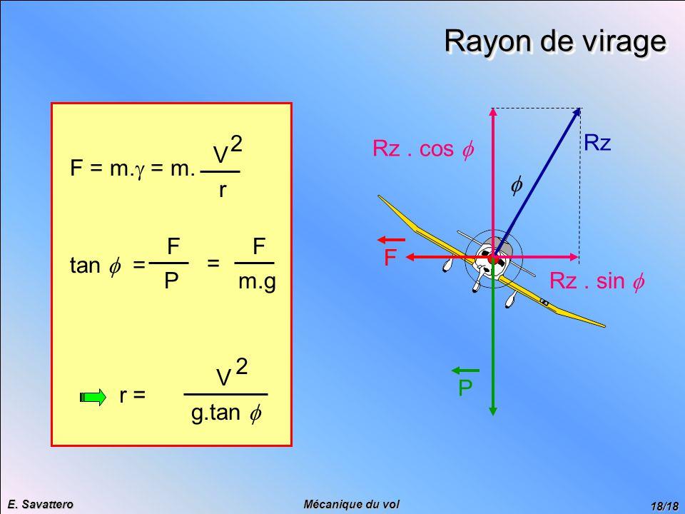 Rayon de virage Rz . cos f Rz F = m.g = m. V r 2 f tan f = F P m.g = F