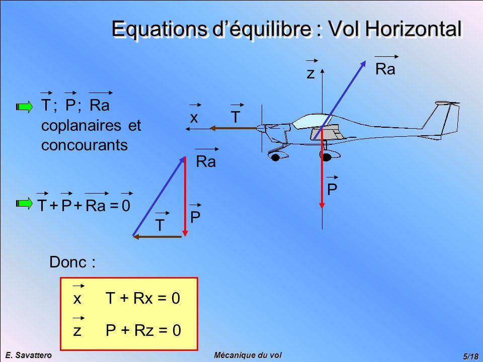 Equations d'équilibre : Vol Horizontal