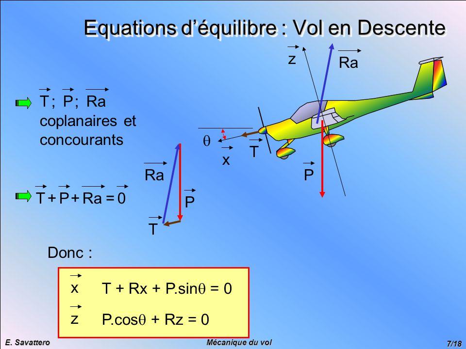Equations d'équilibre : Vol en Descente