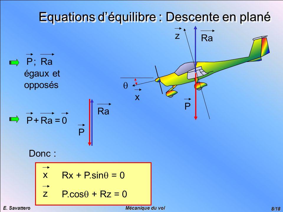 Equations d'équilibre : Descente en plané