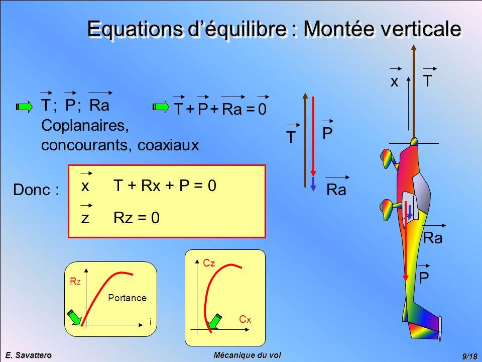 Equations d'équilibre : Montée verticale