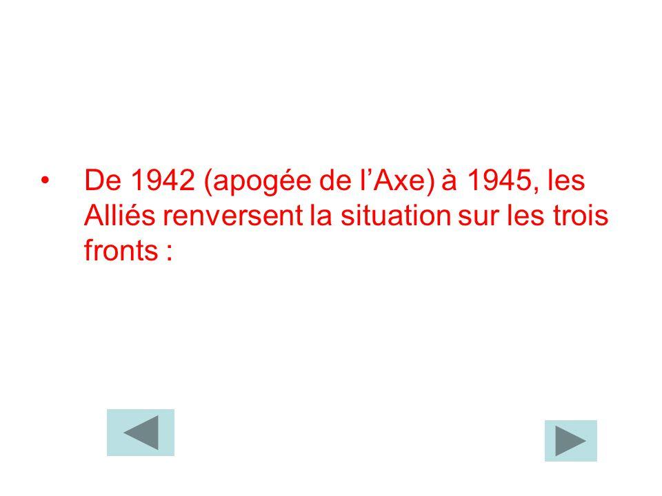 De 1942 (apogée de l'Axe) à 1945, les Alliés renversent la situation sur les trois fronts :