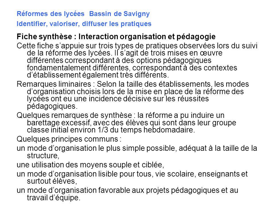 Fiche synthèse : Interaction organisation et pédagogie