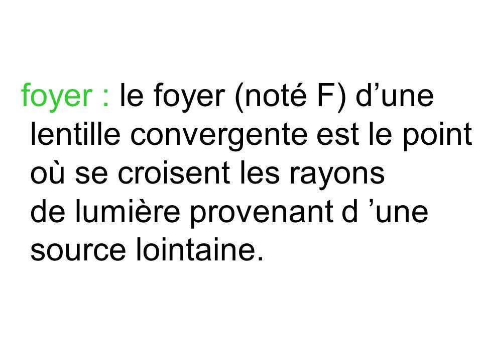 foyer : le foyer (noté F) d'une lentille convergente est le point où se croisent les rayons de lumière provenant d 'une source lointaine.
