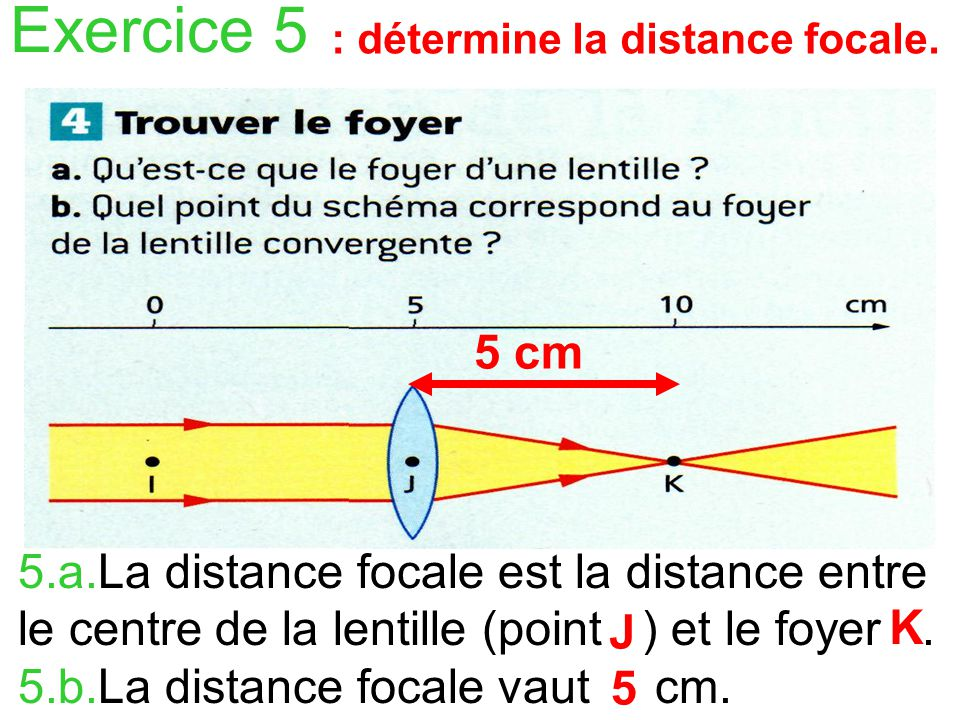 Exercice 5 : détermine la distance focale. 5 cm.