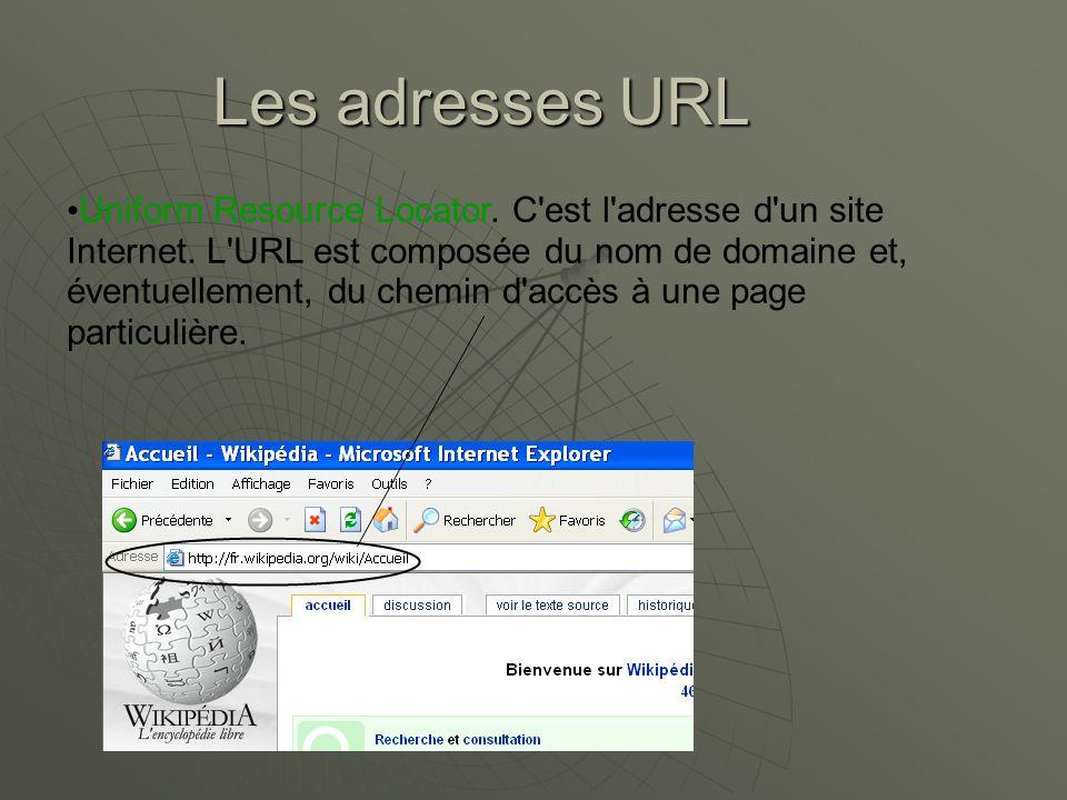 Les adresses URL