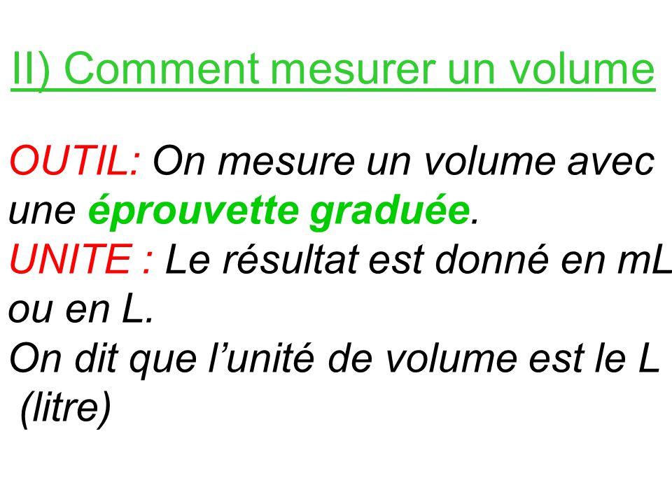 II) Comment mesurer un volume