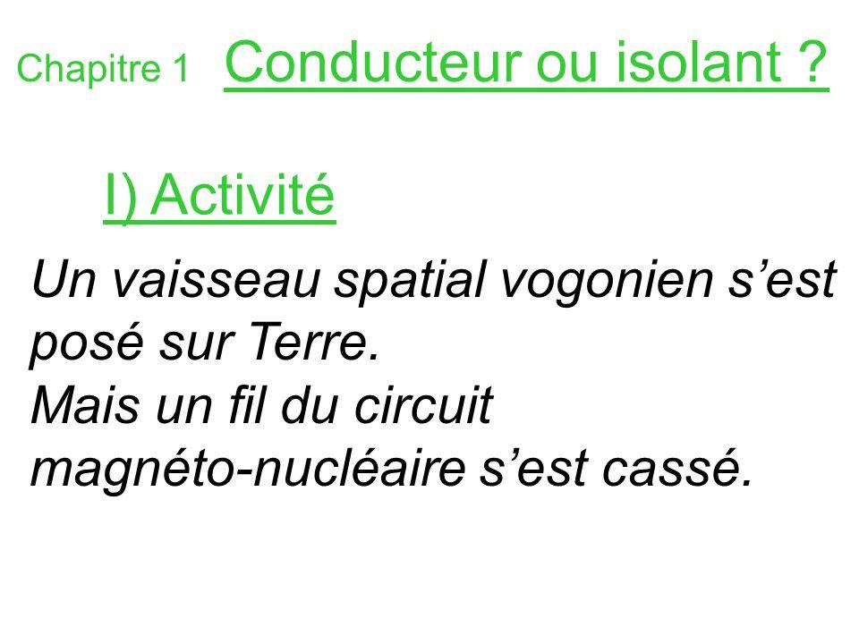 I) Activité Un vaisseau spatial vogonien s'est posé sur Terre.