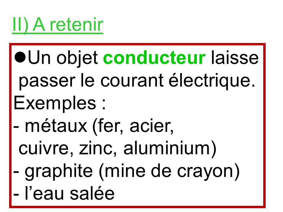 II) A retenir Un objet conducteur laisse passer le courant électrique. Exemples : - métaux (fer, acier, cuivre, zinc, aluminium)