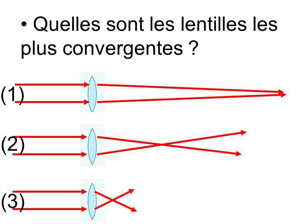 • Quelles sont les lentilles les plus convergentes