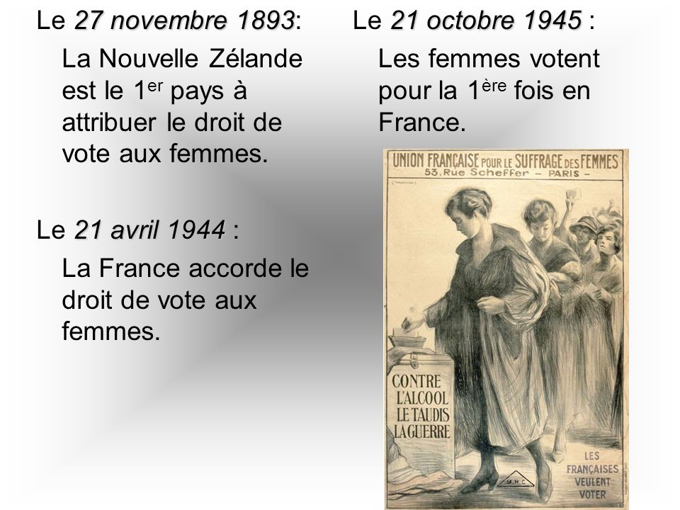 Le 27 novembre 1893: La Nouvelle Zélande est le 1er pays à attribuer le droit de vote aux femmes. Le 21 avril 1944 :