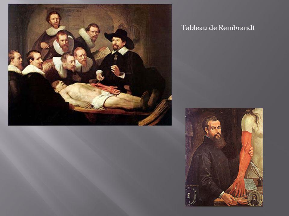 Tableau de Rembrandt