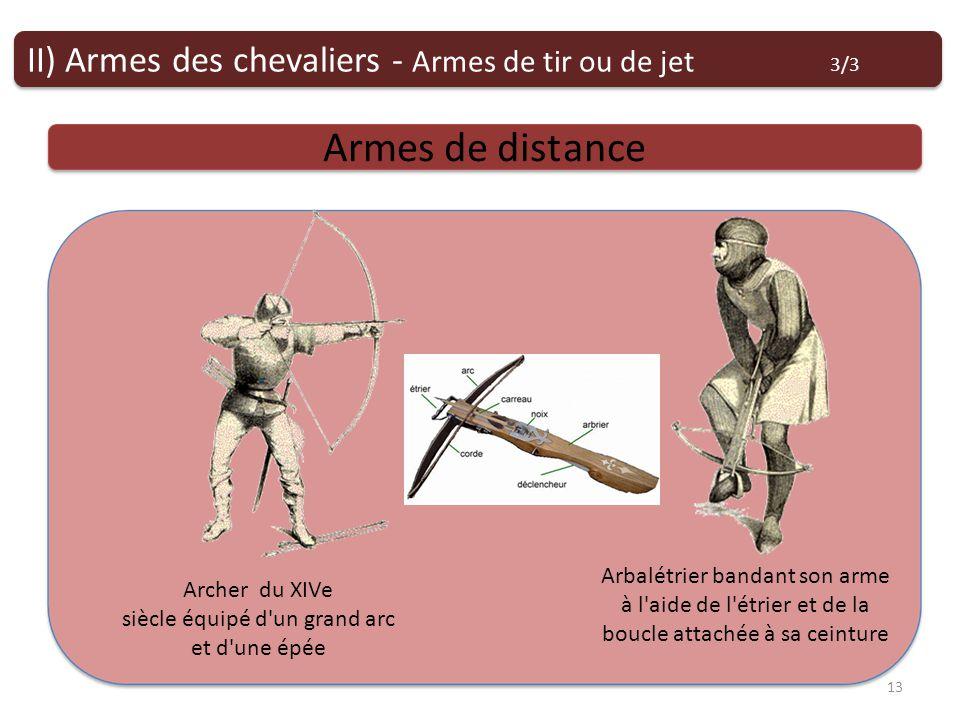 Armes de tir ou de jet Armes de dist ance