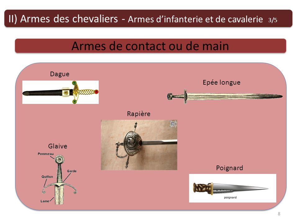 Armes de contact ou de main