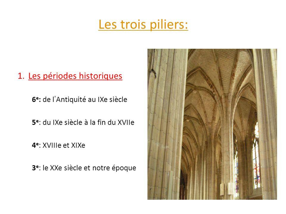 Les trois piliers: Les périodes historiques