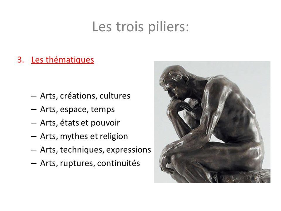 Les trois piliers: Les thématiques Arts, créations, cultures