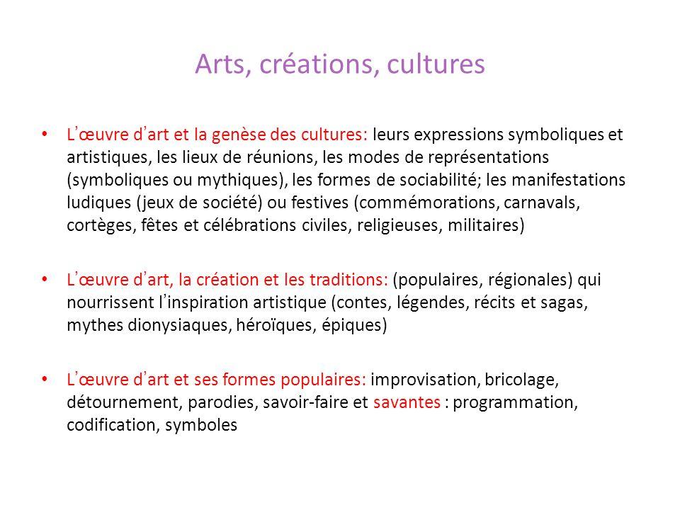 Arts, créations, cultures