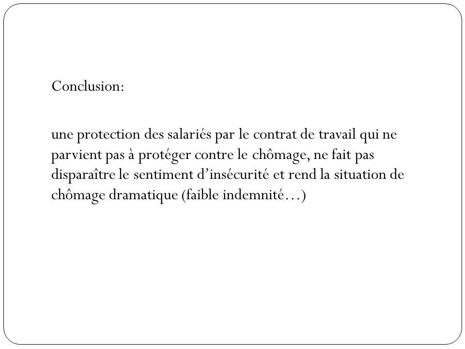 Conclusion: une protection des salariés par le contrat de travail qui ne parvient pas à protéger contre le chômage, ne fait pas disparaître le sentiment d'insécurité et rend la situation de chômage dramatique (faible indemnité…)