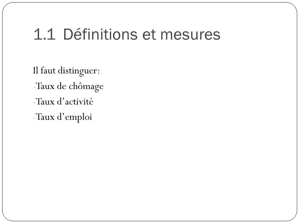 1.1 Définitions et mesures