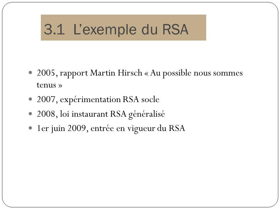3.1 L'exemple du RSA 2005, rapport Martin Hirsch « Au possible nous sommes tenus » 2007, expérimentation RSA socle.