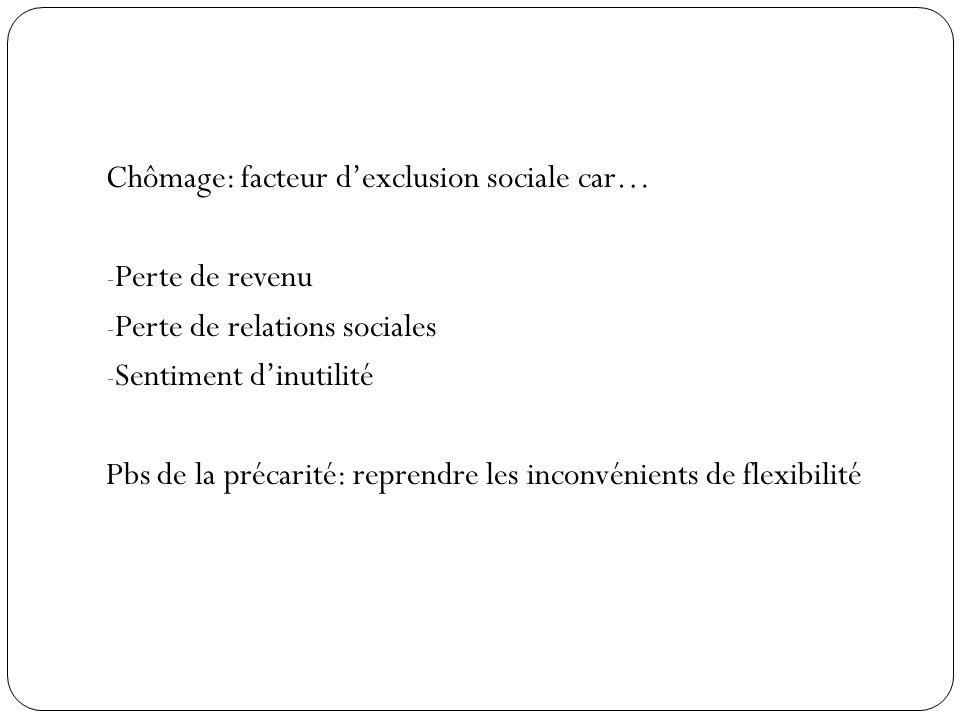 Chômage: facteur d'exclusion sociale car…