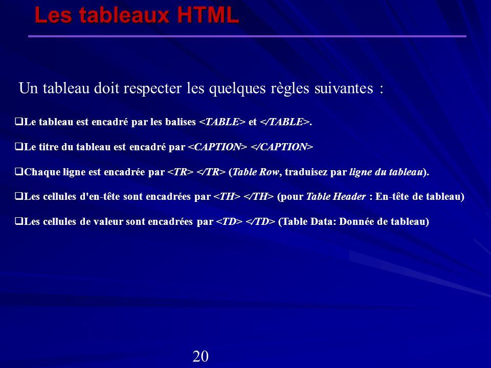 Les tableaux HTML Un tableau doit respecter les quelques règles suivantes : Le tableau est encadré par les balises <TABLE> et </TABLE>.