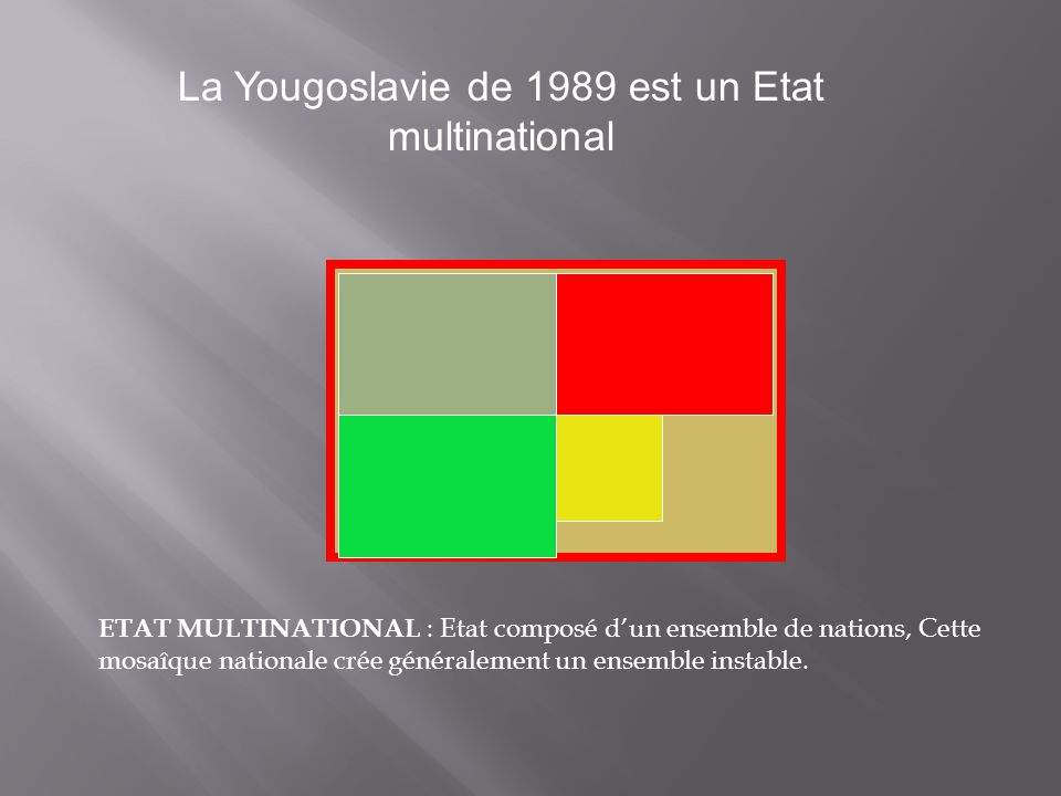 La Yougoslavie de 1989 est un Etat multinational