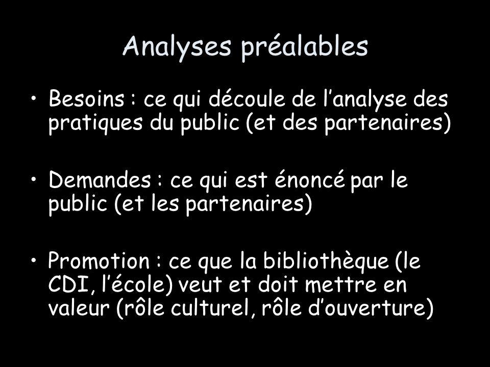 Analyses préalables Besoins : ce qui découle de l'analyse des pratiques du public (et des partenaires)