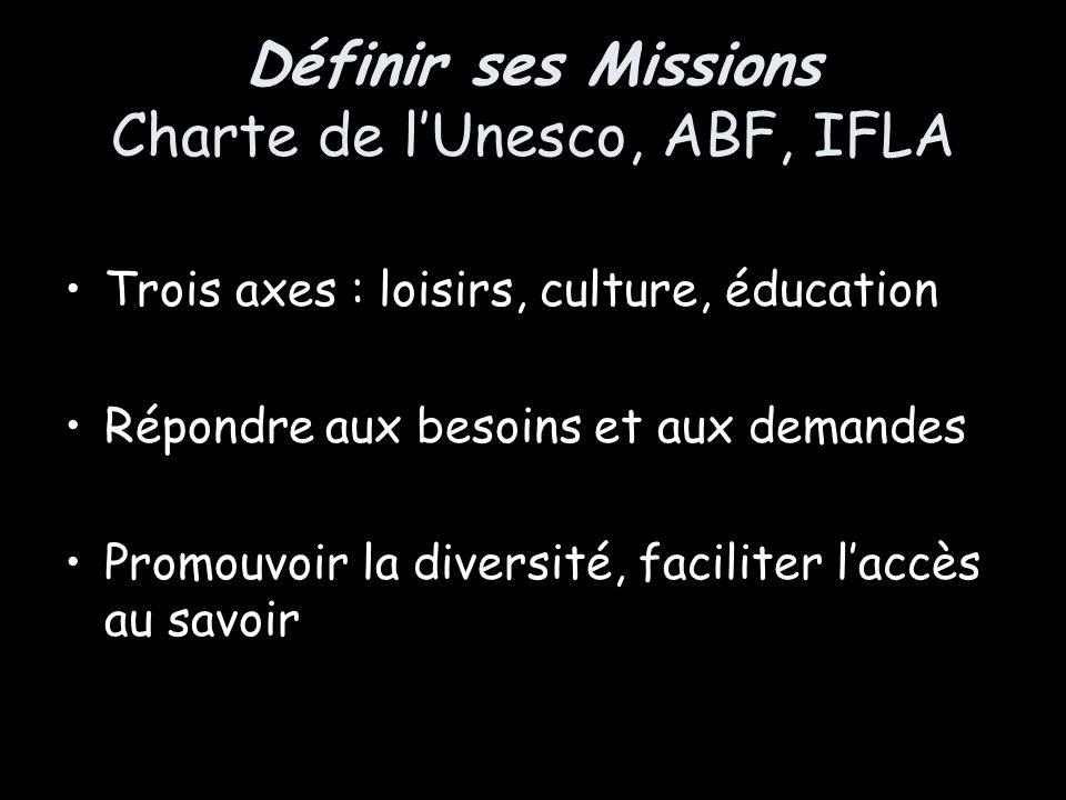 Définir ses Missions Charte de l'Unesco, ABF, IFLA