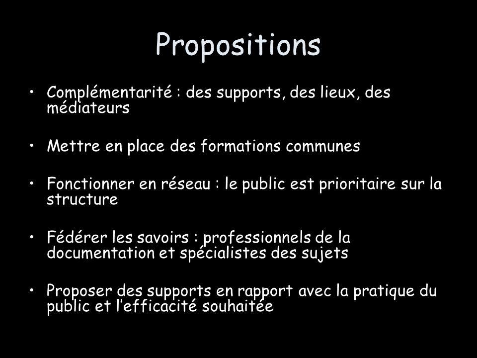 Propositions Complémentarité : des supports, des lieux, des médiateurs