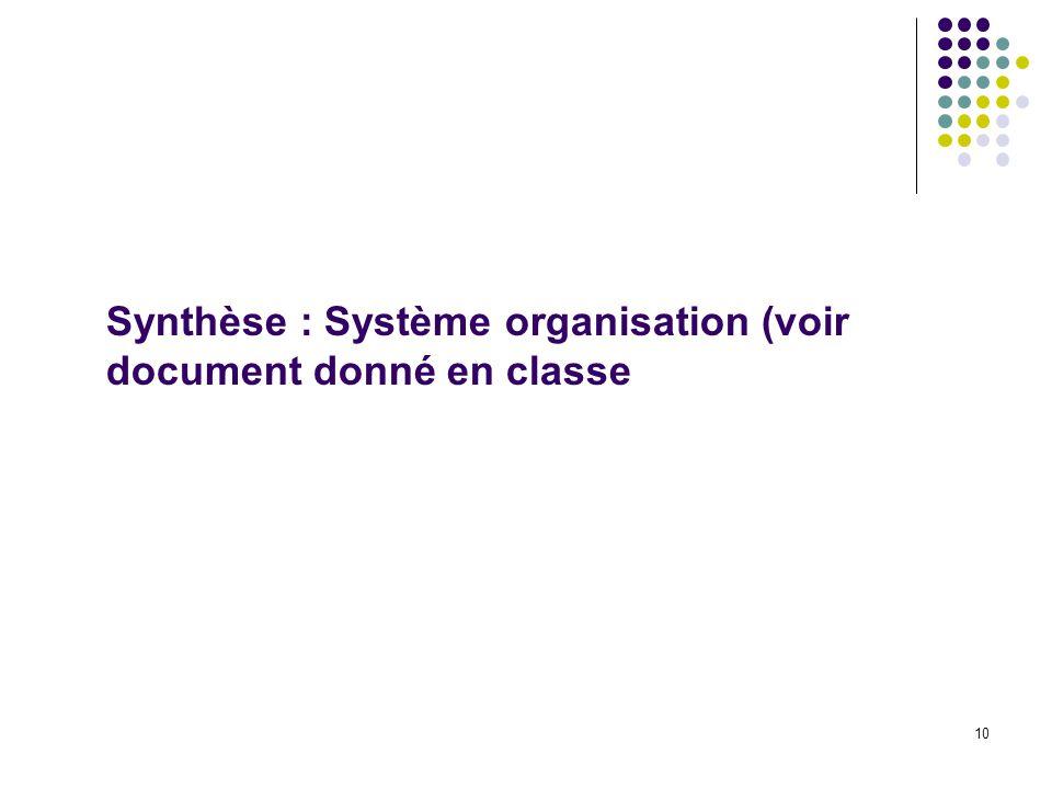 Synthèse : Système organisation (voir document donné en classe