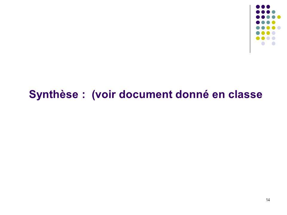 Synthèse : (voir document donné en classe