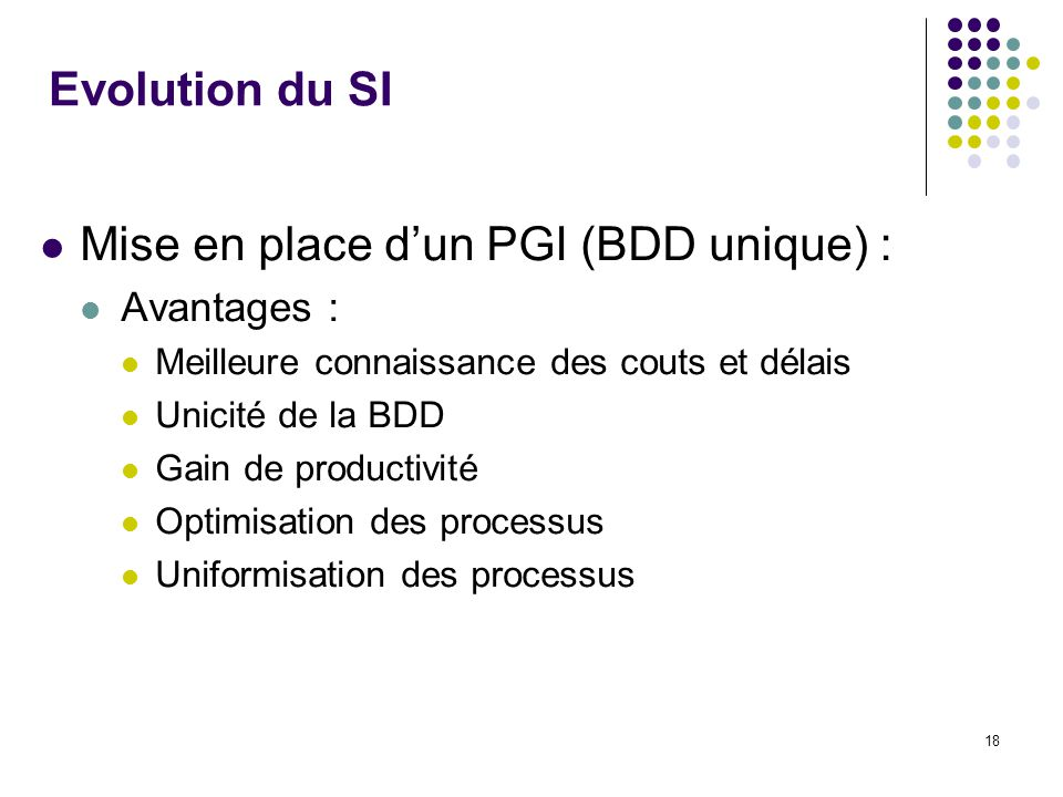 Mise en place d'un PGI (BDD unique) :